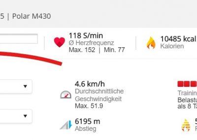 16 Aufzeichnungen Durchquerung Defregger Alpen